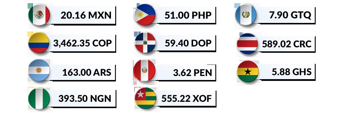 SiguePay - FX Rates 01/20
